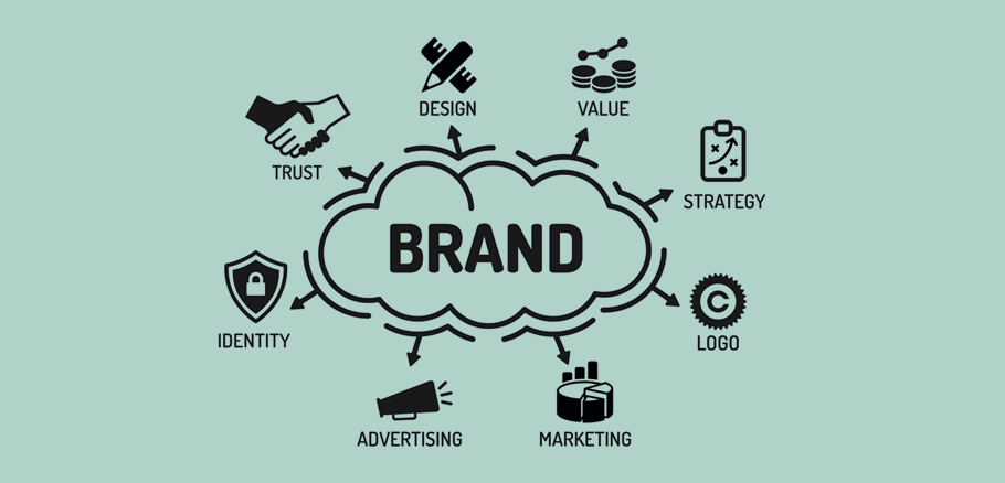 Strong Brand Image Appeals to Modern Consumers